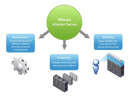 vmware-vcenter